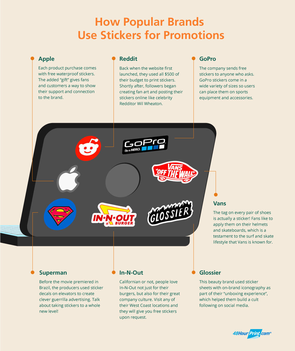 inforgraphics: sticker promotions by popular brands