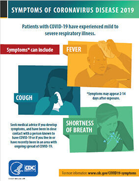 Symptoms of Coronavirus Disease 2019 Poster